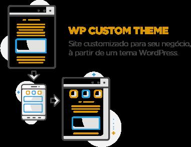Desenvolvimento de site WordPress customizado à partir de um tema